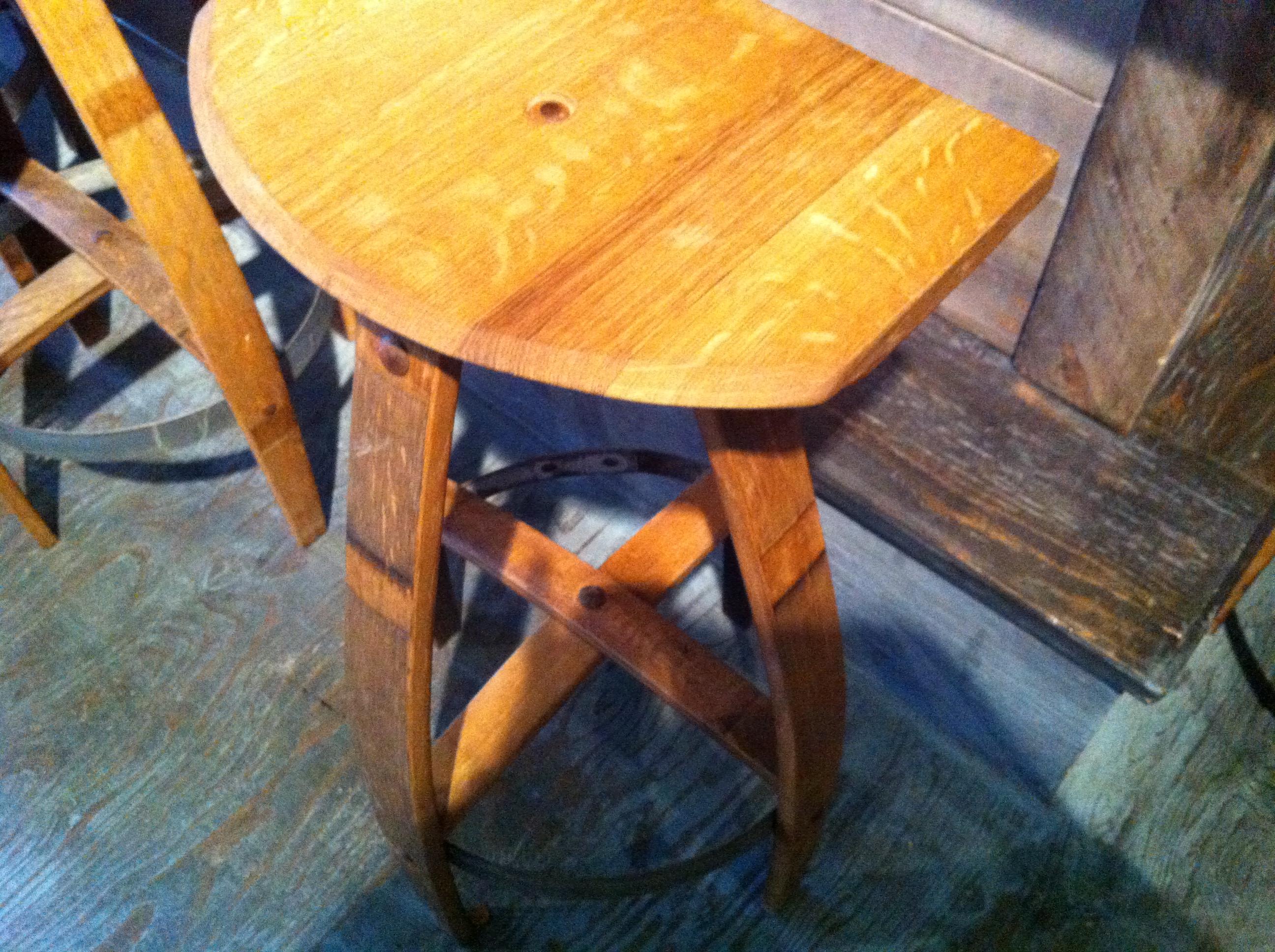 Pdf diy vinoture wine barrel furniture download victorian for Victorian furniture plans